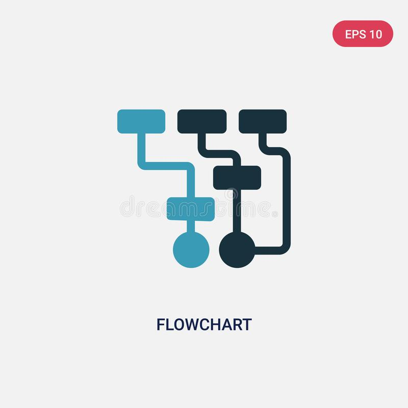 Two color flowchart vector icon from programming concept. isolated blue flowchart vector sign symbol can be use for web, mobile. And logo. eps 10 stock illustration