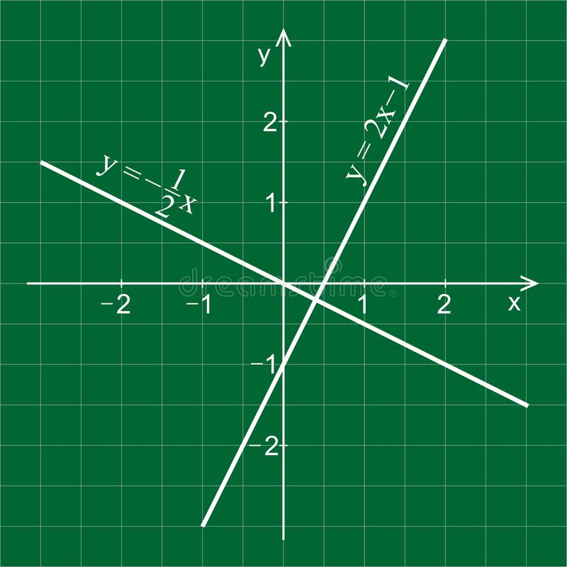 Two linear functions in the coordinate system. Line graph on the grid. Green blackboard vector illustration
