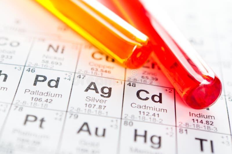 Two test tubes closeup on the periodic table royalty free stock photos