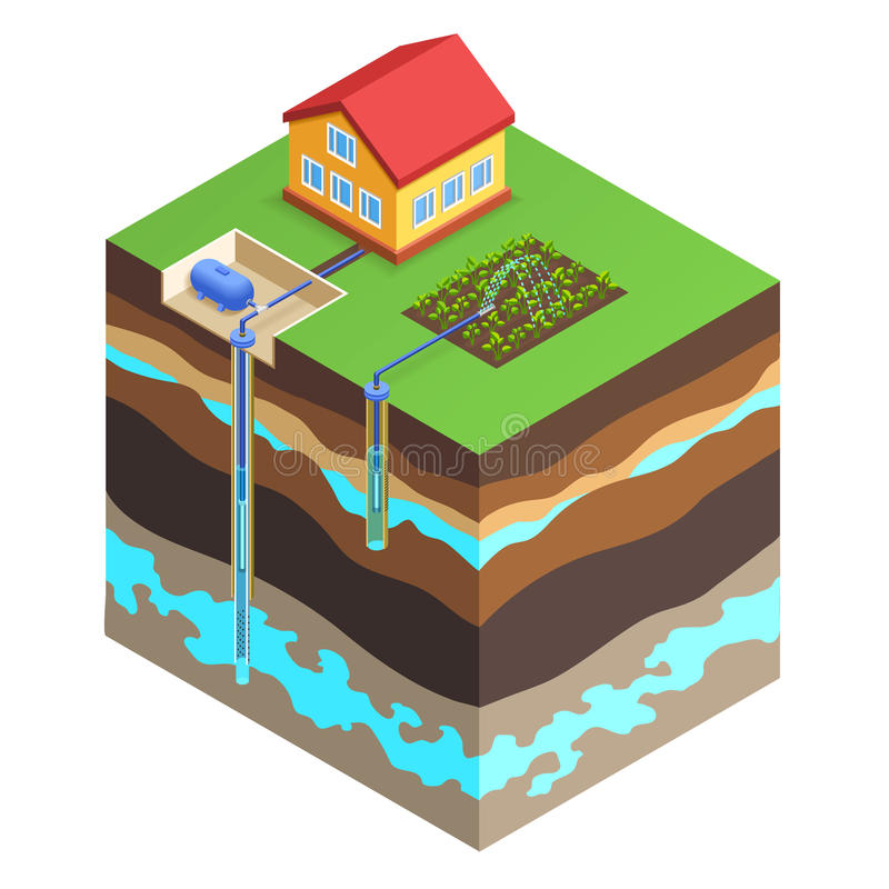 Two variants of drilling water wells. Vector Isometric info graphic. Isolated on white background. Artesian well. Two variants of drilling water wells. Deep vector illustration