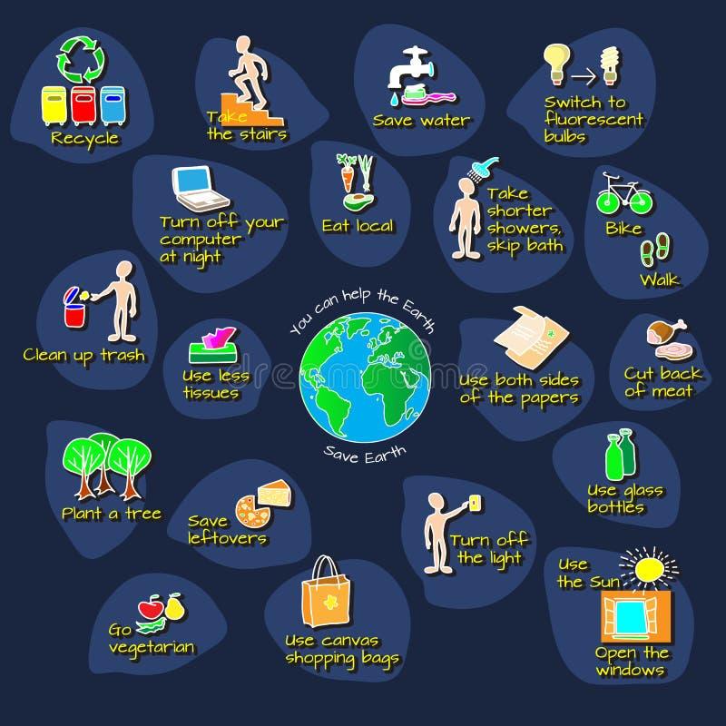 Ty możesz pomagać ziemi Ekologii infographics ilustracji