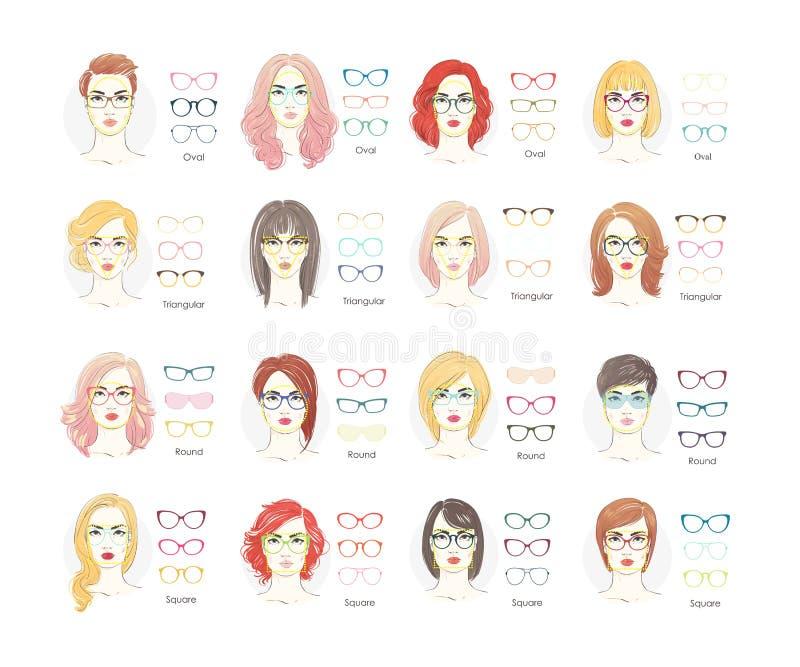 Typ för flickafrisyrexponeringsglas Kvinnafrisyrexponeringsglas typ eller uppsättning Plan illustration för vektorsolglasögonsaml vektor illustrationer