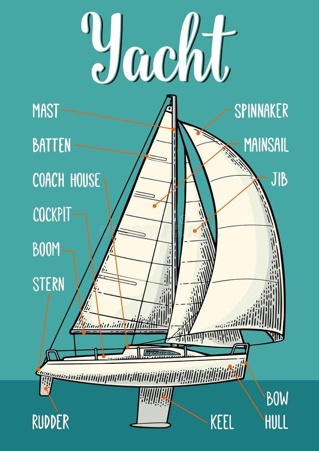Typ seglar på yachten Illustration för vektortappninggravyr royaltyfri illustrationer