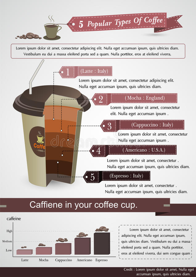 Type of coffee infographic and coffee cup Element stock photography