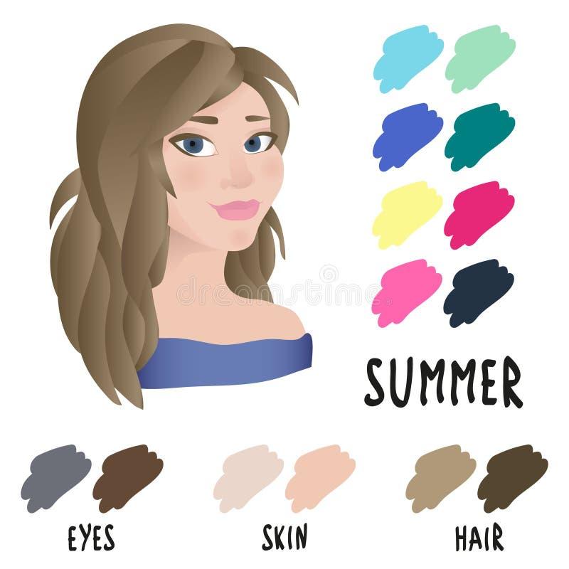 Type courant d'été de vecteur d'aspect femelle Visage de jeune femme illustration de vecteur