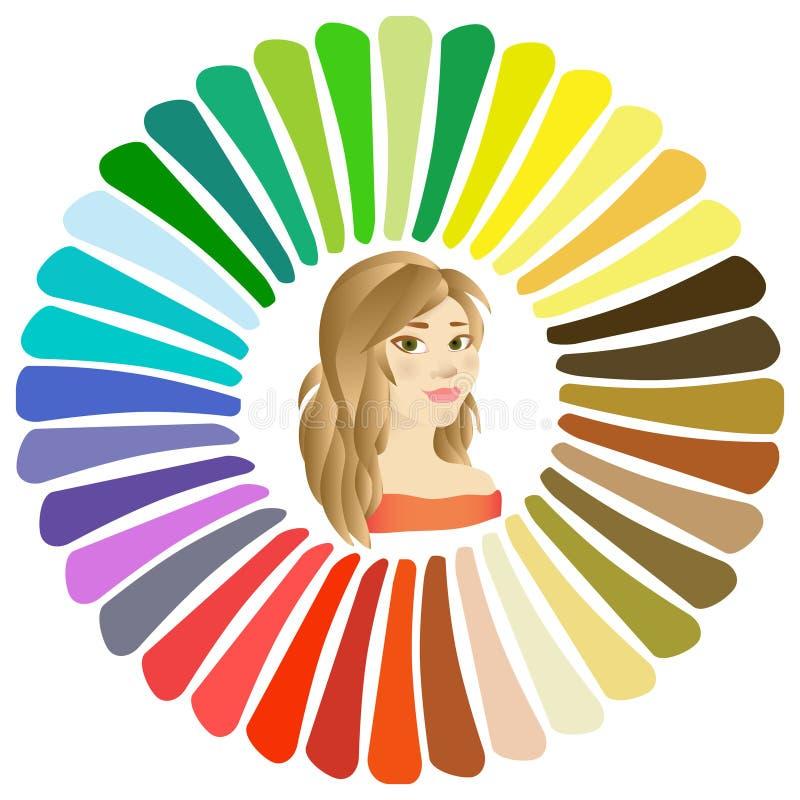 Type courant de ressort de vecteur d'aspect femelle Visage de jeune femme illustration stock