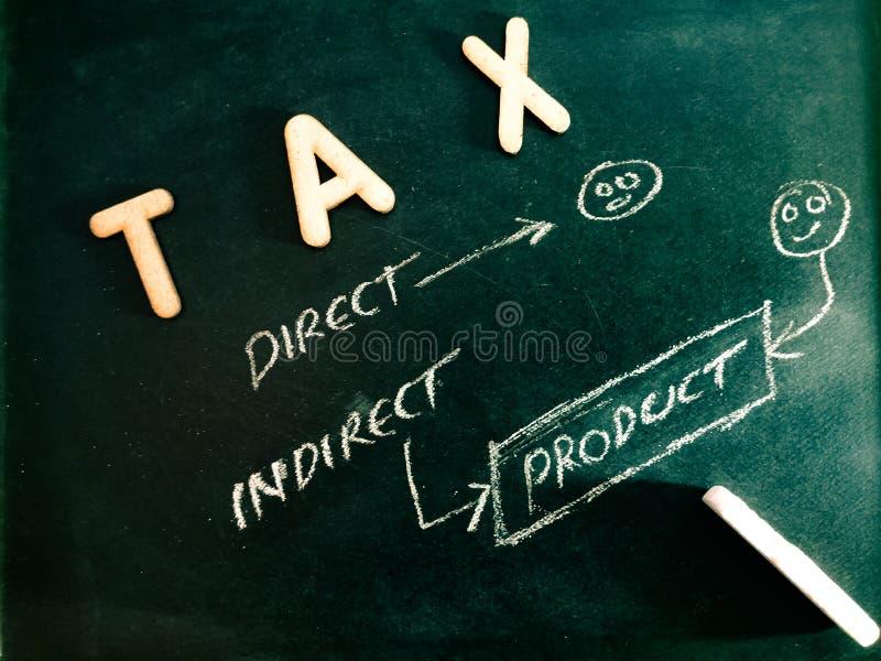 type de taxe affiché sur le concept de tableau de bord images stock