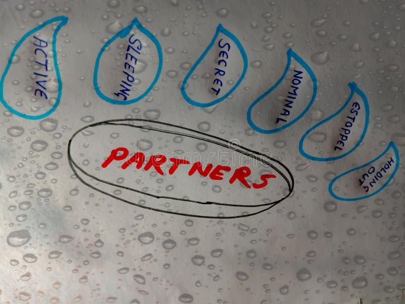 type partners in de zaken die op de abstracte achtergrond van de waterdaling worden getoond royalty-vrije stock foto