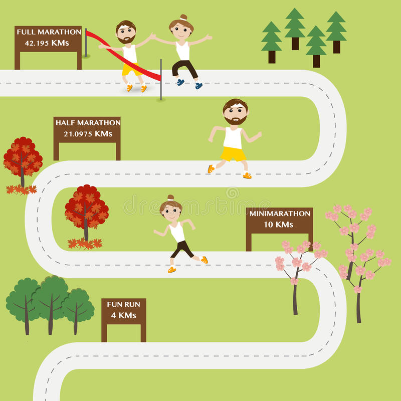 The type of running. On green background stock illustration