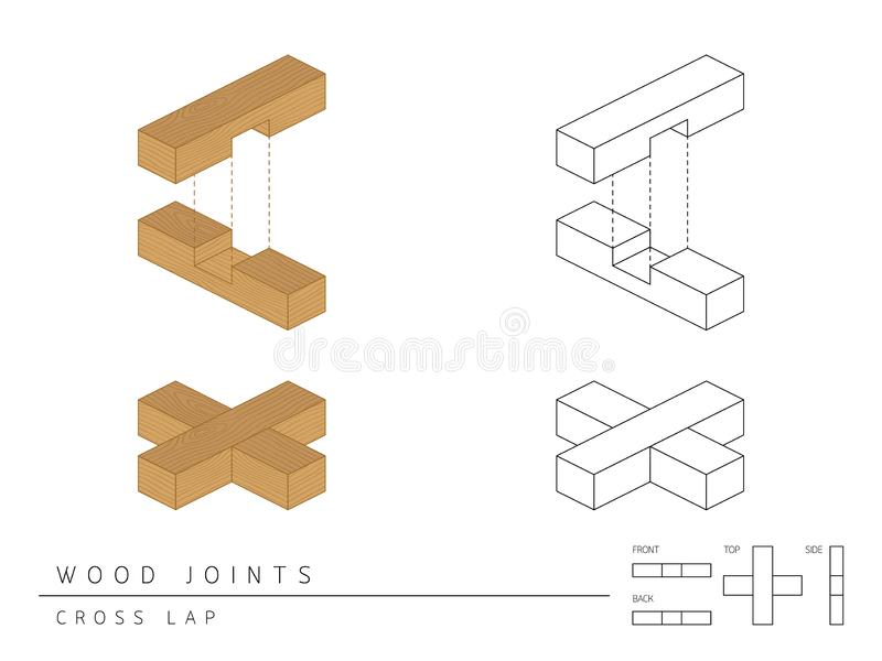 Type of wood joint set Cross Lap style, perspective 3d with top front side and back view isolated on white. Background stock illustration