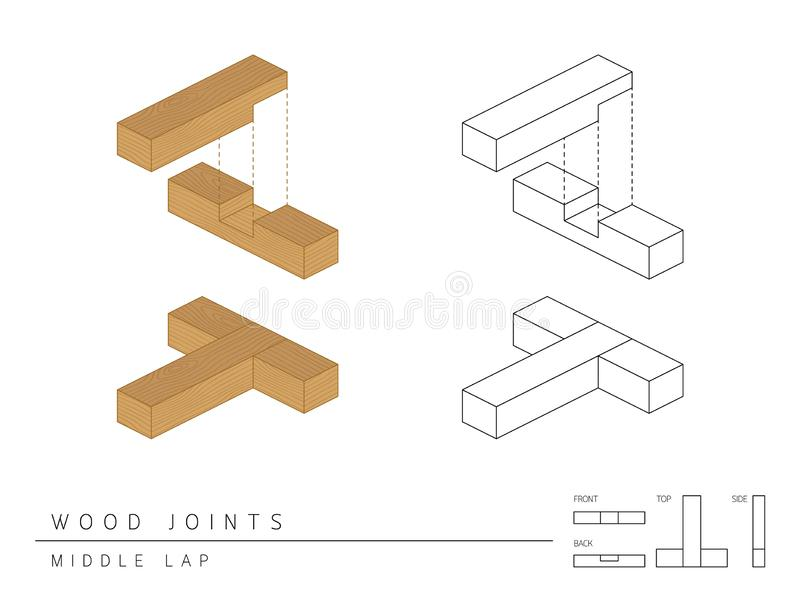 Type of wood joint set Middle Lap style, perspective 3d with top front side and back view isolated on white. Background stock illustration