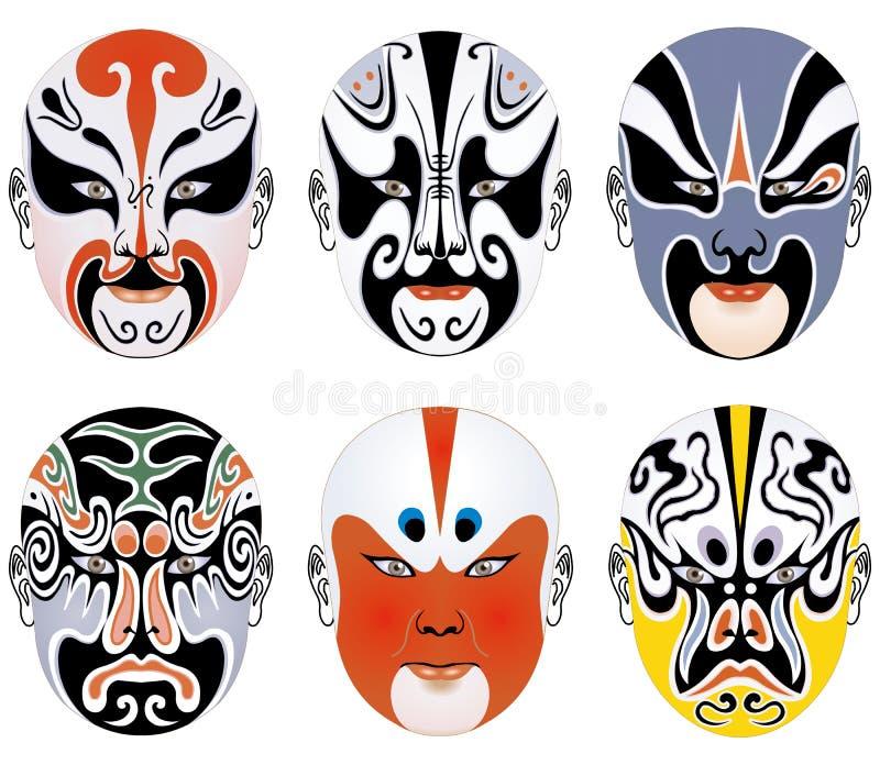 Typen der Gesichtsverfassung in der Peking-Oper stellten fünf ein stock abbildung