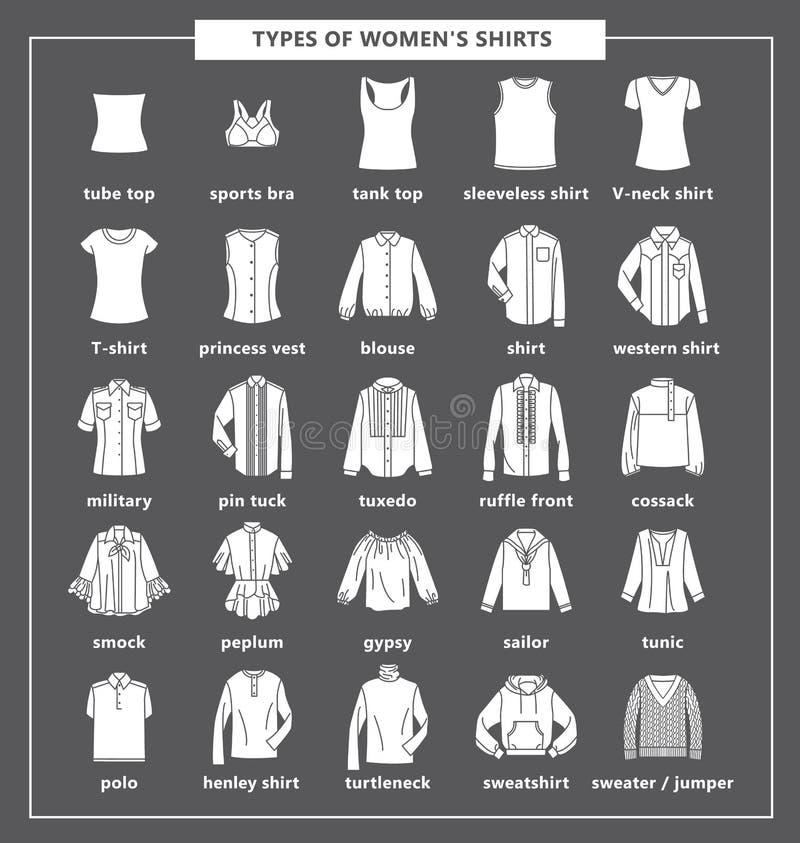 Typer av kvinnors skjortor vektor illustrationer