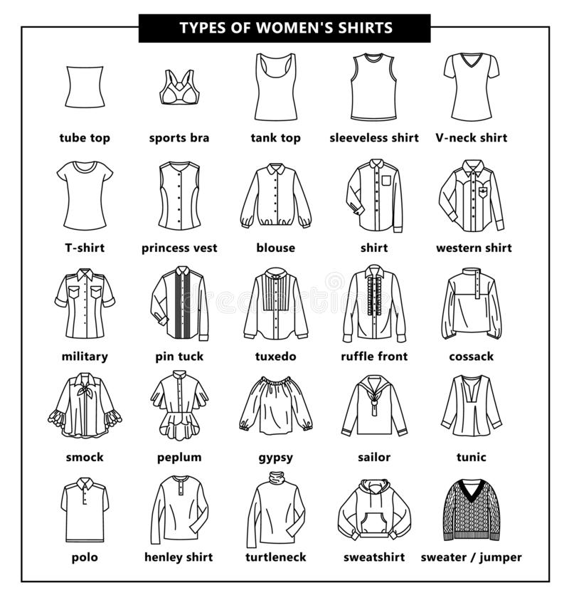Typer av kvinnors skjortor royaltyfri illustrationer