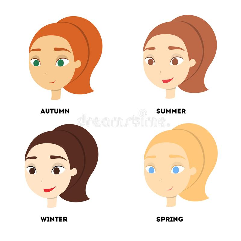 Types of appearance. stock illustration