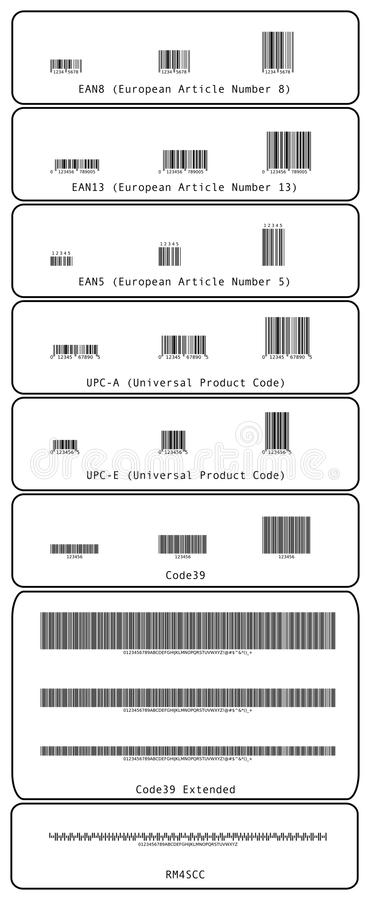 The Demonstrates A Call To Sap Demo Server Generate Custom Barcode Type And