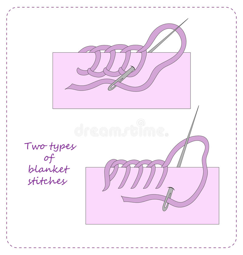 Types of blanket stitches. Vector illustration with examples of two types of blanket stitches vector illustration