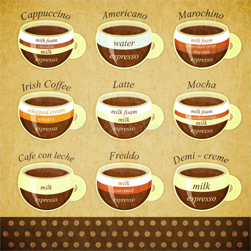 Types of coffee royalty free illustration