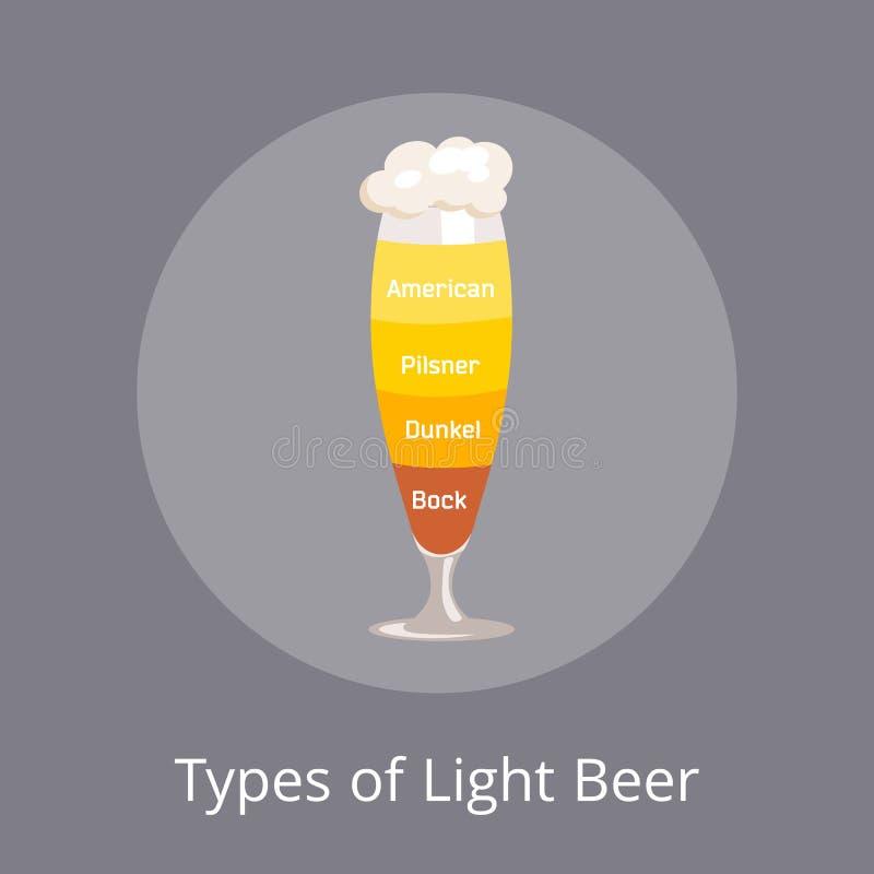 Types d'Américain de bière blonde et de Dunkel, Pilsner illustration libre de droits