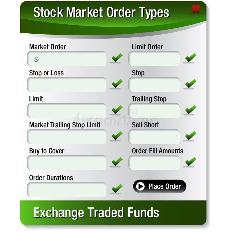 Types d'ordre de marché boursier menu illustration de vecteur