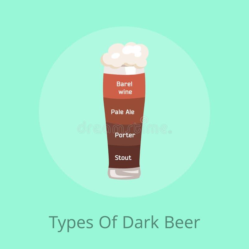 Types of Dark Beer Barrel Wine, Pale Ale, Porter royalty free illustration