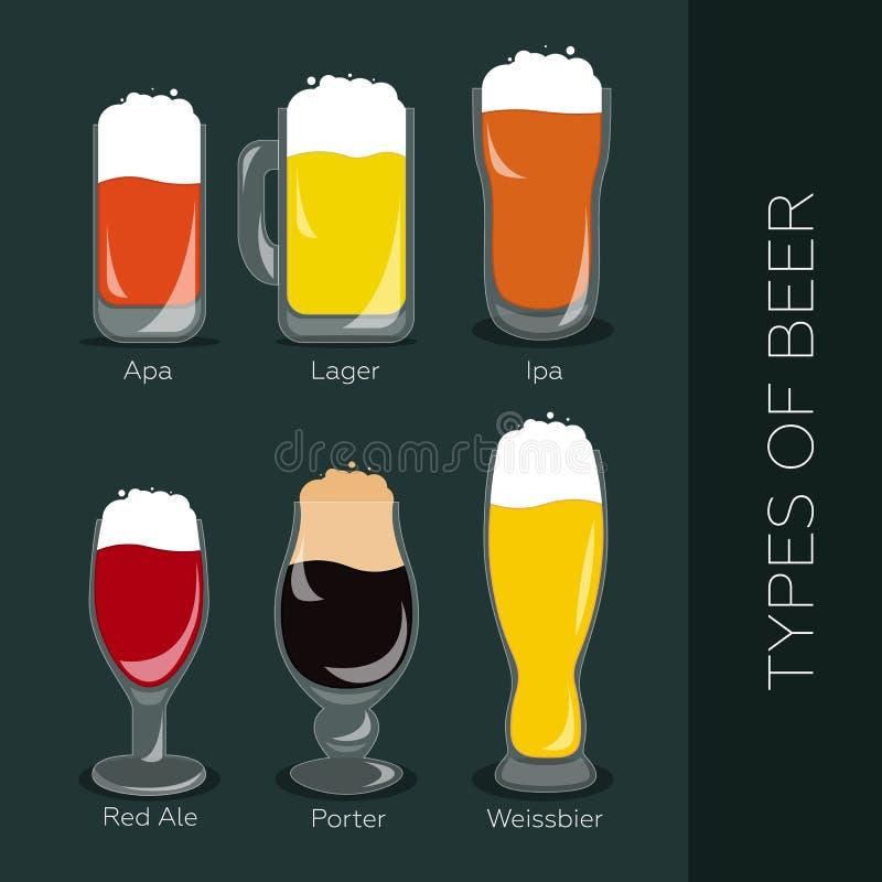 Types de bière illustration stock