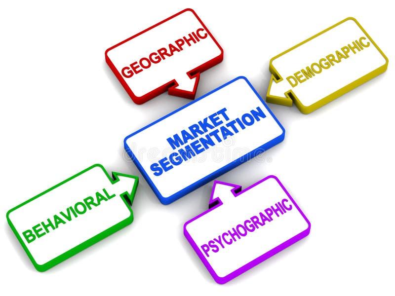 Types de segmentation des marchés illustration libre de droits