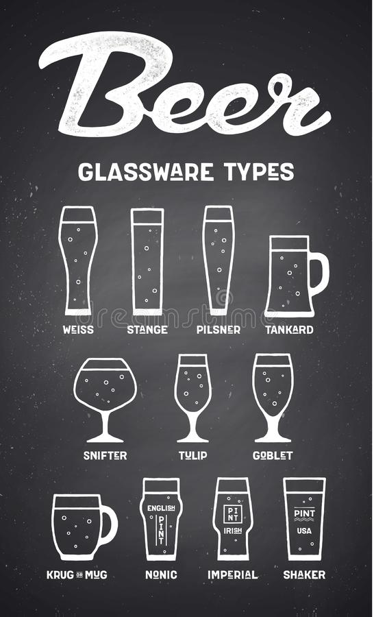 Types de verrerie de bière Affiche ou bannière avec différents types illustration de vecteur