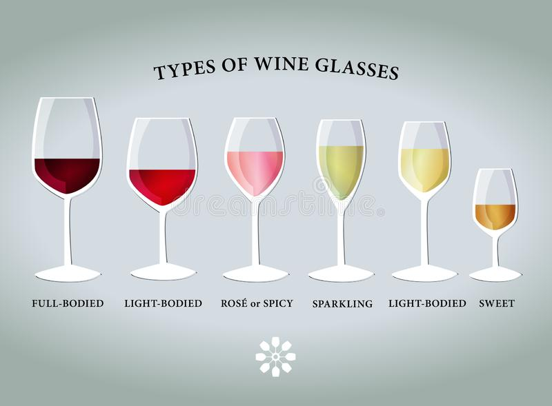 Types de verres de vin photos stock