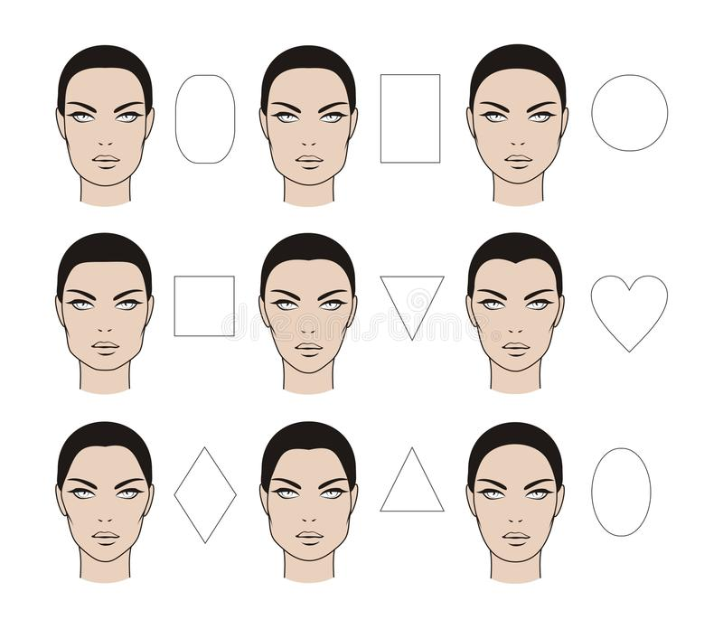 Types de visages illustration stock