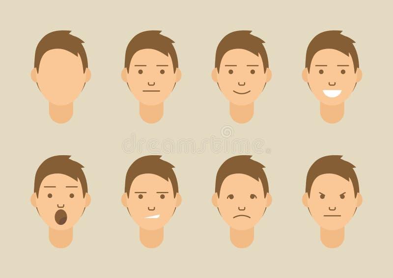 8 types de visages masculins Les différents modes dirigent des images illustration libre de droits