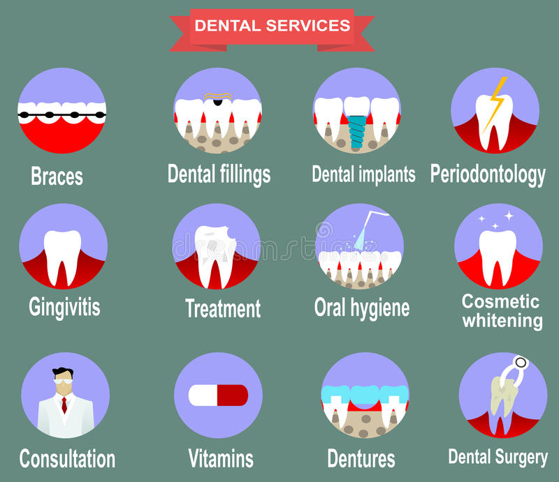 types-dental-clinic-services-vector-info