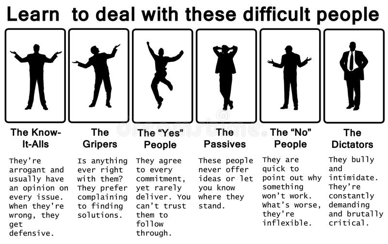 Types of difficult people. And how to deal with them stock illustration