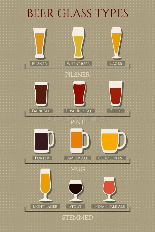 Types en verre de bière illustration stock