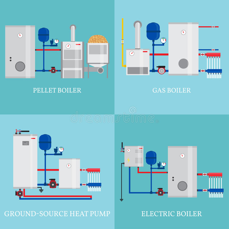 Types of heating systems stock vector illustration of for Types of gas heating systems