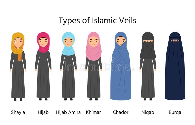 Types of Hijab. Islamic women clothes. Vector illustration royalty free illustration