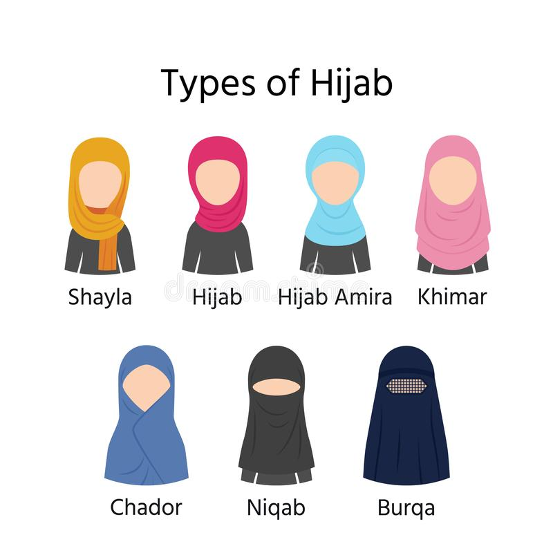 Types of Hijab. Vector illustration. Muslim veils. Types of Hijab. Vector. Muslim veils hijab, niqab, burqa, chador, shayla and khimar. Islamic women clothes stock illustration