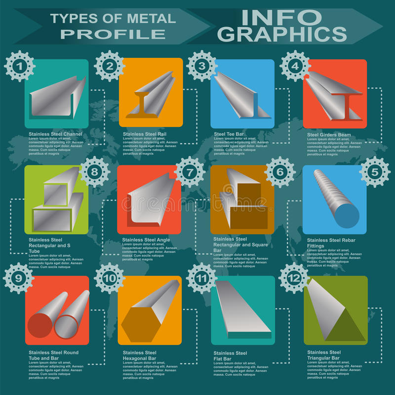 Types of metal profile, info graphics vector illustration