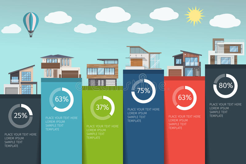 6 types of Real Estate Business Infographics with charts and symbols buildings. Vector illustration royalty free illustration