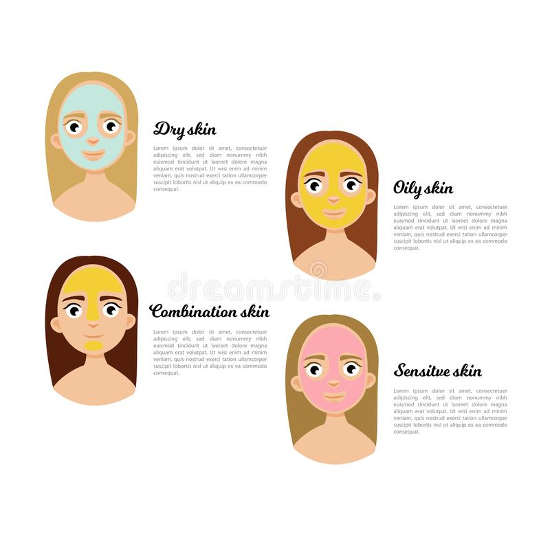Types of skin. Oily, dry, combined and sensitive royalty free illustration