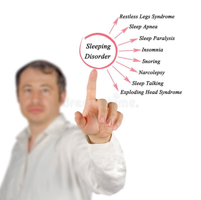 Types of Sleeping Disorder stock image