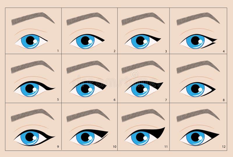 Types van de permanente pijl van de make-upeyeliner royalty-vrije illustratie