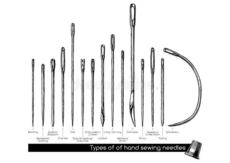 Types van hand naaiende naalden vector illustratie