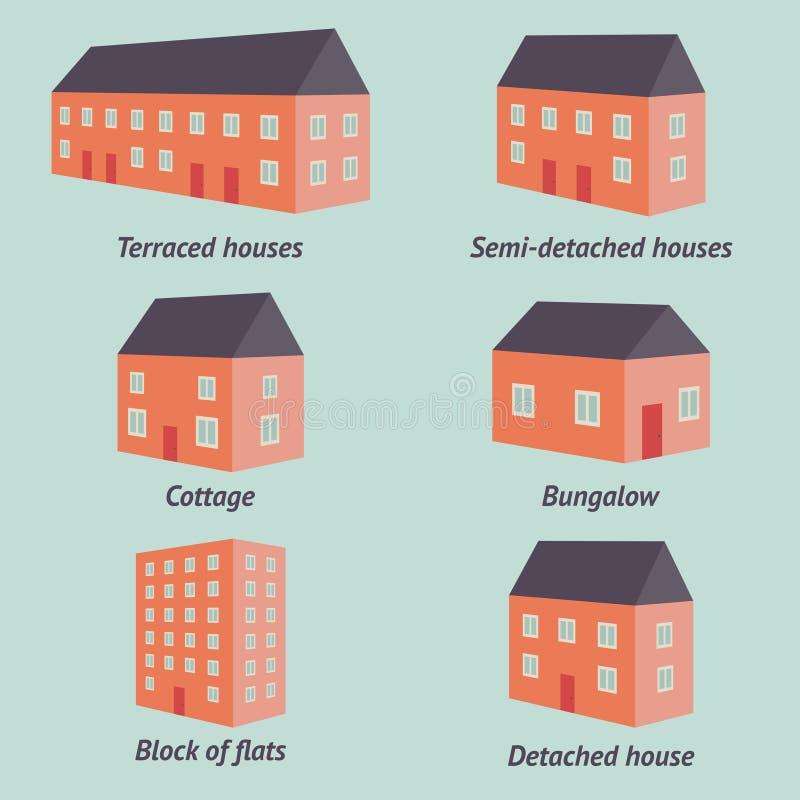 Types van huizen stock illustratie