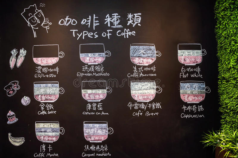 Types van koffie royalty-vrije stock fotografie