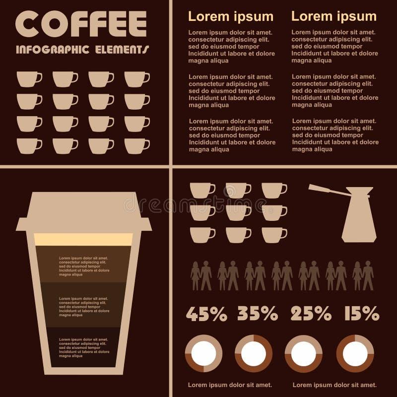 Types van koffie de infographic elementen van koffiedranken, stock illustratie