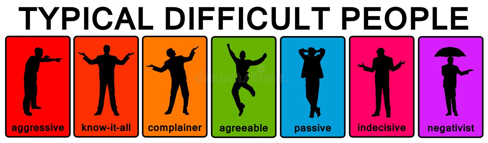 Typical difficult people. Wide range of typical difficult people vector illustration