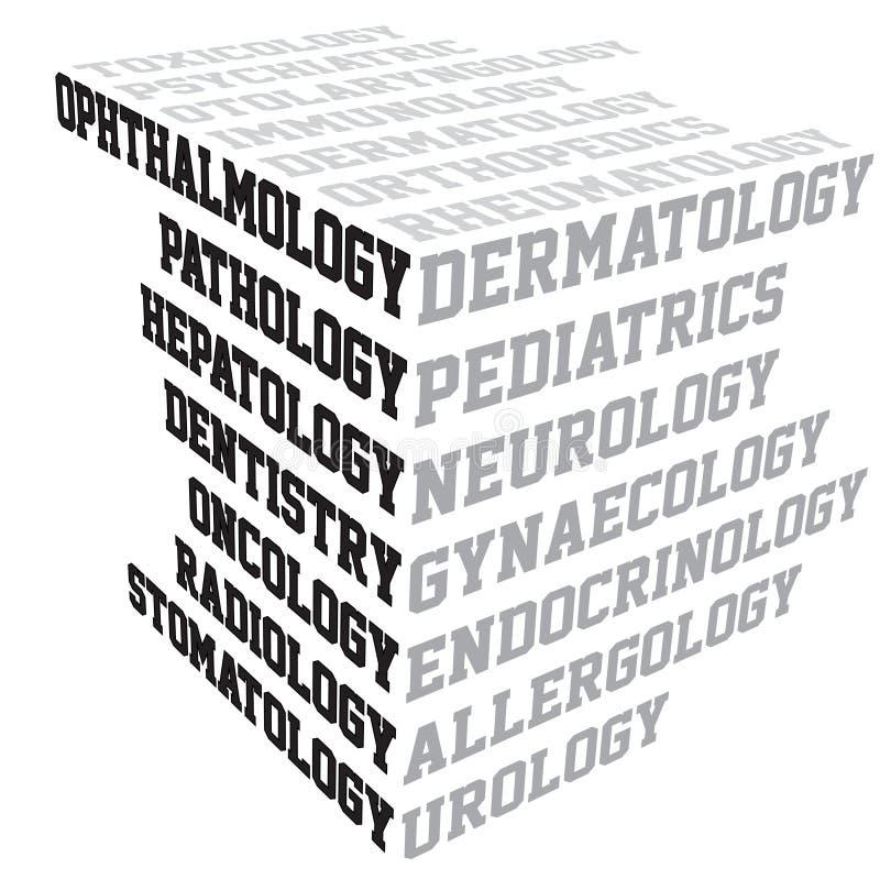 Typography dos termos médicos ilustração stock
