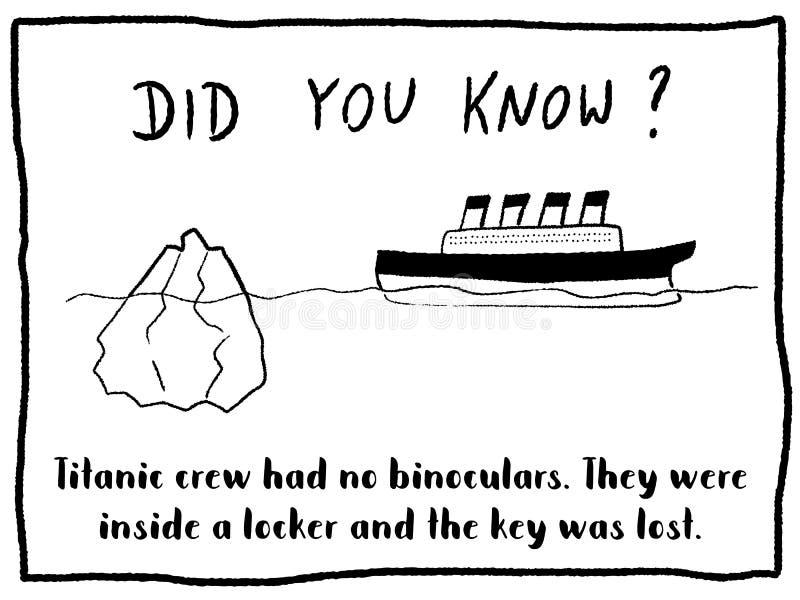 Tytaniczny statku fact ilustracji