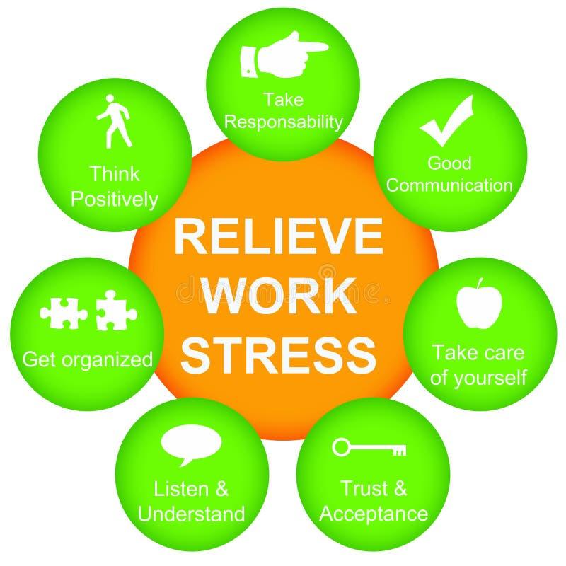 uśmierza stres pracę ilustracja wektor